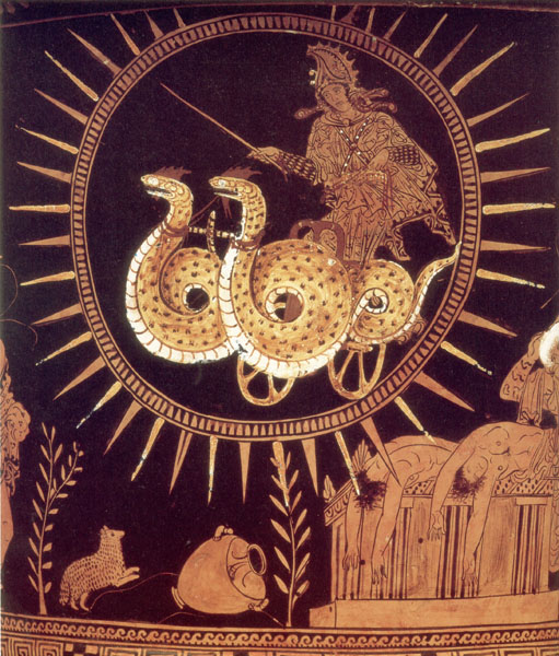 the nature of violence in the characters of euripides achilles and medea A basic level guide to some of the best known and loved works of prose, poetry and drama from ancient greece.